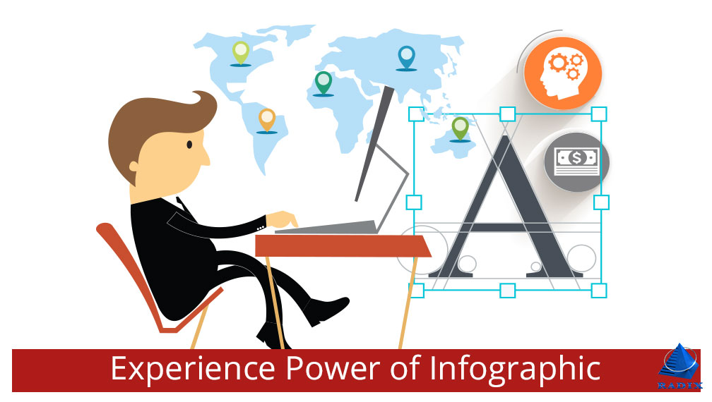 Experience Power of Infographic